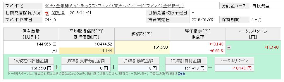 楽天VTI20190301