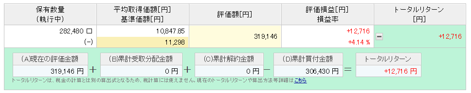 楽天VTIトータルリターン6か月目