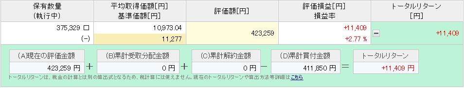 楽天VTI8か月目