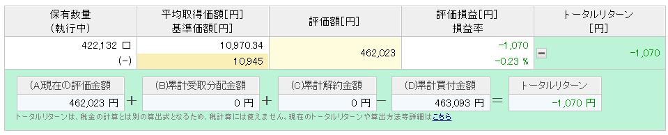 楽天VTI9か月目
